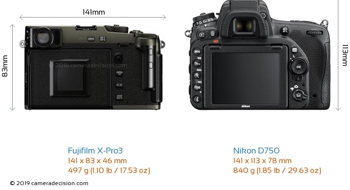 Fujifilm X-Pro3 vs Nikon D750 Camera Size Comparison - Back View