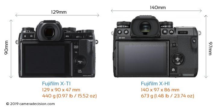 Fujifilm X-T1 vs Fujifilm X-H1 Camera Size Comparison - Back View