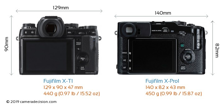 Fujifilm X-T1 vs Fujifilm X-Pro1 Camera Size Comparison - Back View