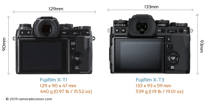 Fujifilm X-T1 vs Fujifilm X-T3 Camera Size Comparison - Back View