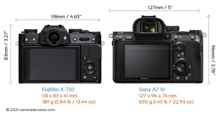 Fujifilm X-T10 vs Sony A7 III Camera Size Comparison - Back View