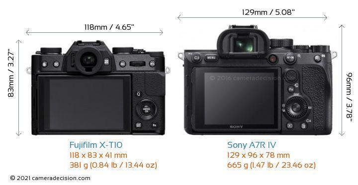Fujifilm X-T10 vs Sony A7R IV Camera Size Comparison - Back View