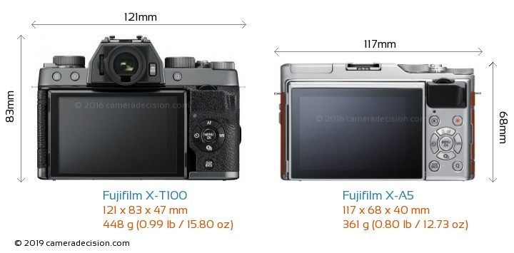 Fujifilm X-T100 vs Fujifilm X-A5 Camera Size Comparison - Back View