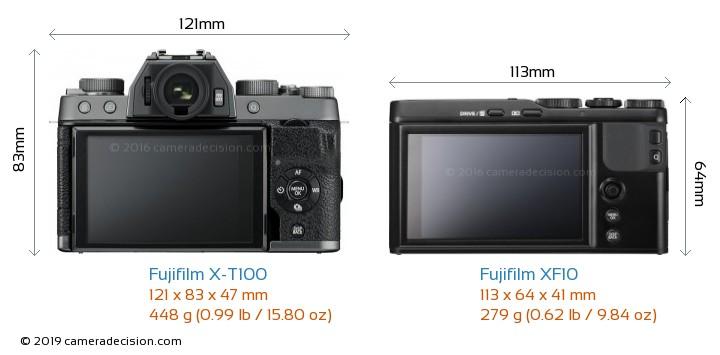 Fujifilm X-T100 vs Fujifilm XF10 Camera Size Comparison - Back View