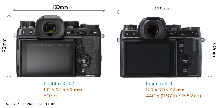 Fujifilm X-T2 vs Fujifilm X-T1 Camera Size Comparison - Back View