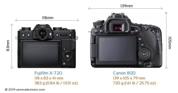 Fujifilm X-T20 vs Canon 80D Camera Size Comparison - Back View