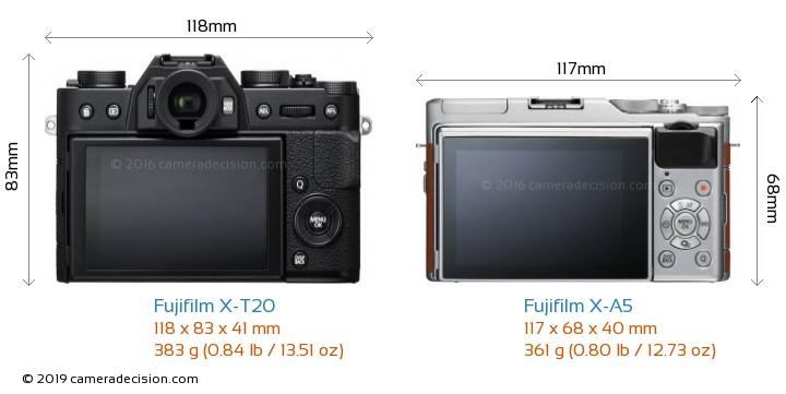 Fujifilm X-T20 vs Fujifilm X-A5 Camera Size Comparison - Back View