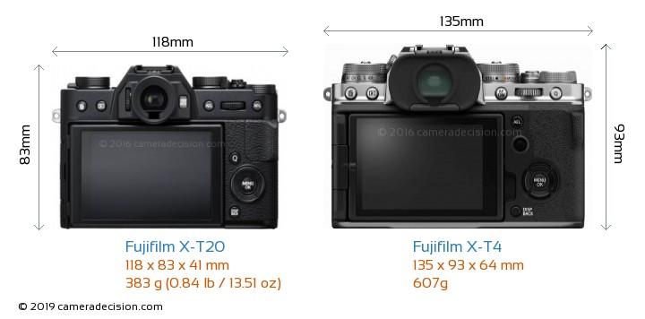 Fujifilm X-T20 vs Fujifilm X-T4 Camera Size Comparison - Back View
