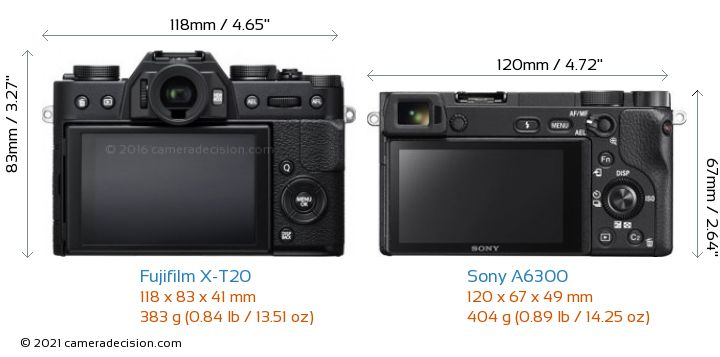 Fujifilm X-T20 vs Sony A6300 Camera Size Comparison - Back View