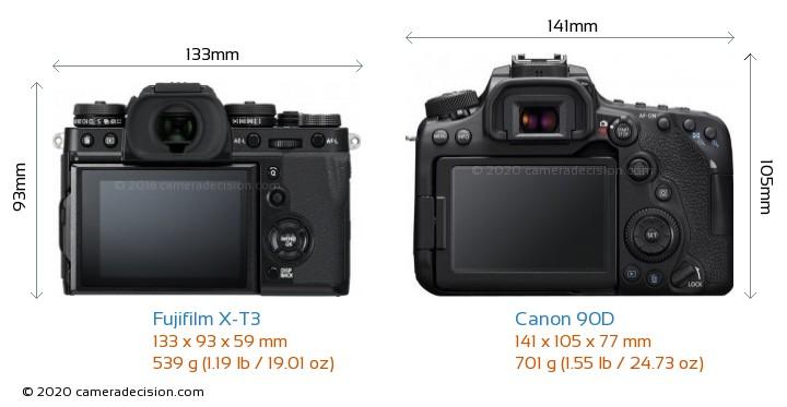 Fujifilm X-T3 vs Canon 90D Camera Size Comparison - Back View