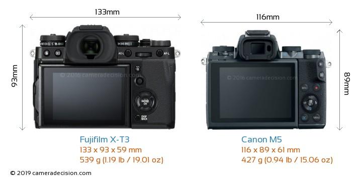 Fujifilm X-T3 vs Canon M5 Camera Size Comparison - Back View