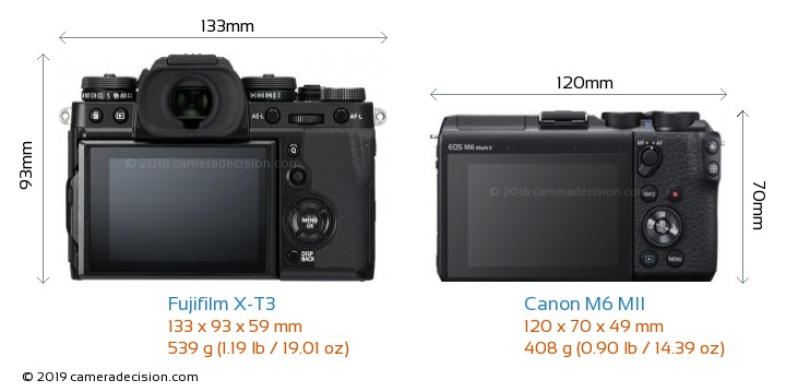 Fujifilm X-T3 vs Canon M6 MII Camera Size Comparison - Back View