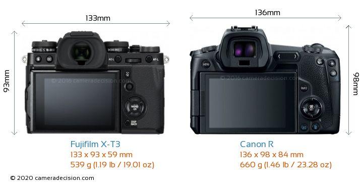 Fujifilm X-T3 vs Canon R Camera Size Comparison - Back View