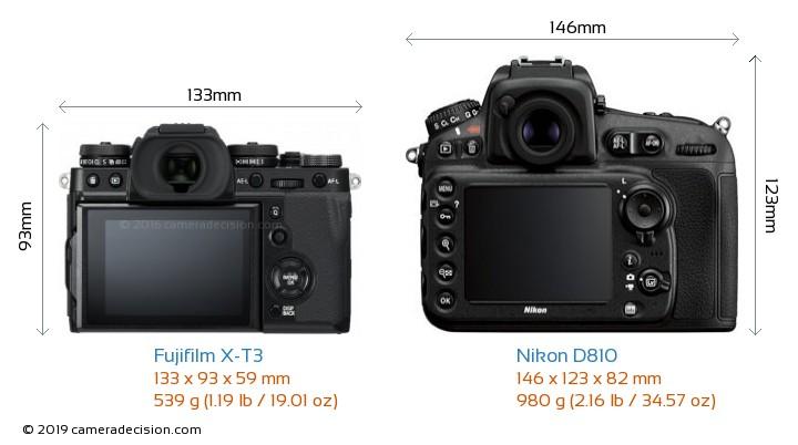 Fujifilm X-T3 vs Nikon D810 Camera Size Comparison - Back View