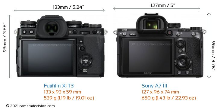 Fujifilm X-T3 vs Sony A7 III Camera Size Comparison - Back View