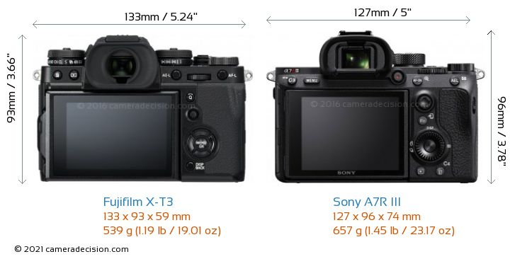 Fujifilm X-T3 vs Sony A7R III Camera Size Comparison - Back View