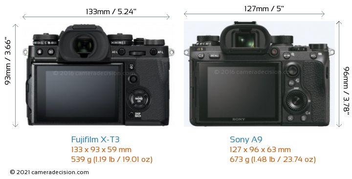 Fujifilm X-T3 vs Sony A9 Camera Size Comparison - Back View