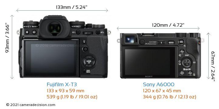 Fujifilm X-T3 vs Sony A6000 Camera Size Comparison - Back View