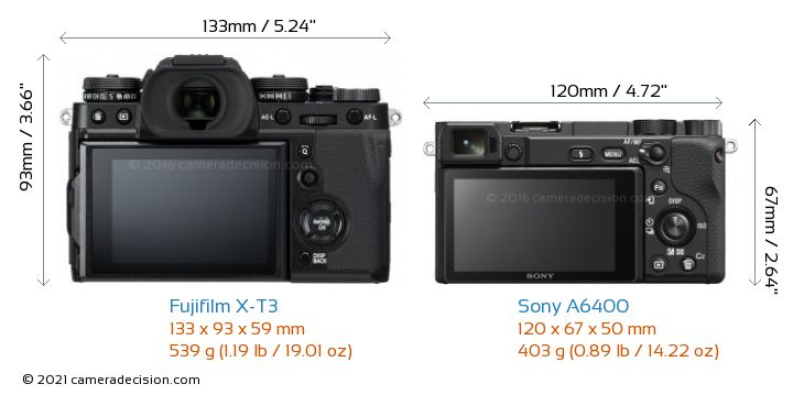 Fujifilm X-T3 vs Sony A6400 Camera Size Comparison - Back View