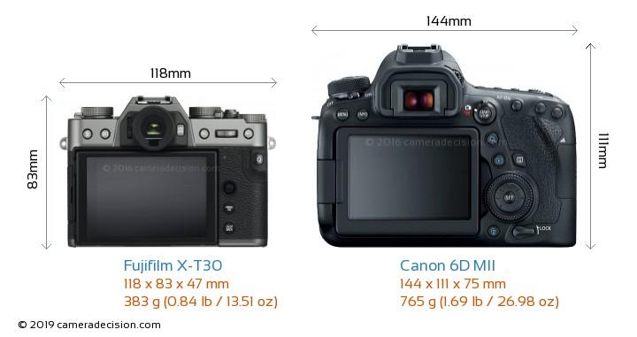 Fujifilm X-T30 vs Canon 6D MII Camera Size Comparison - Back View