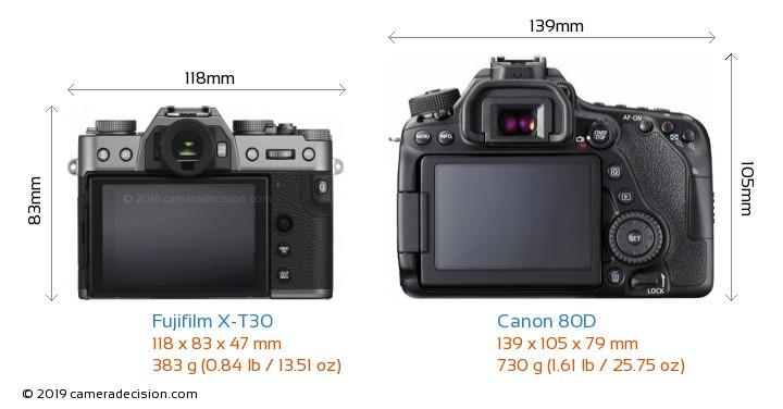 Fujifilm X-T30 vs Canon 80D Camera Size Comparison - Back View