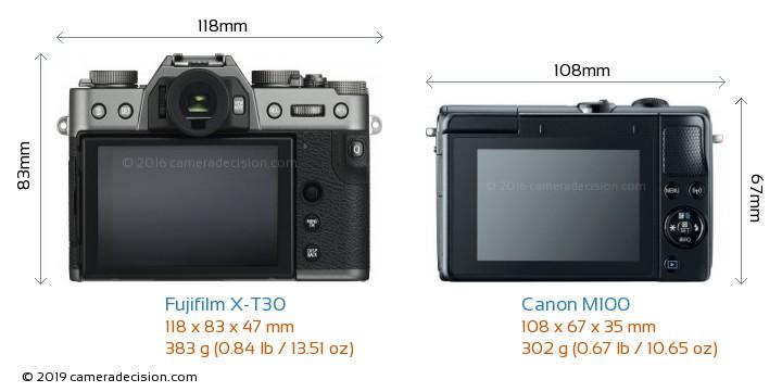 Fujifilm X-T30 vs Canon M100 Camera Size Comparison - Back View