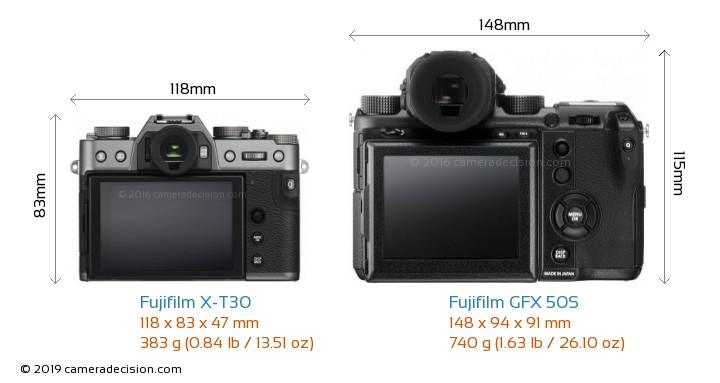 Fujifilm X-T30 vs Fujifilm GFX 50S Camera Size Comparison - Back View