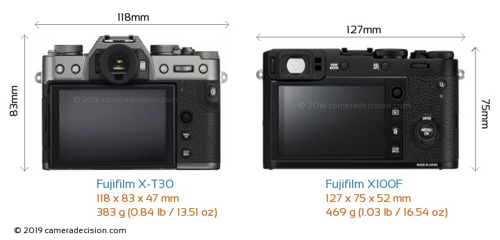 Fujifilm X-T30 vs Fujifilm X100F Camera Size Comparison - Back View