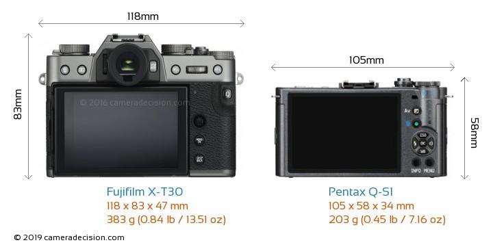 Fujifilm X-T30 vs Pentax Q-S1 Camera Size Comparison - Back View