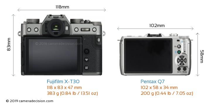 Fujifilm X-T30 vs Pentax Q7 Camera Size Comparison - Back View
