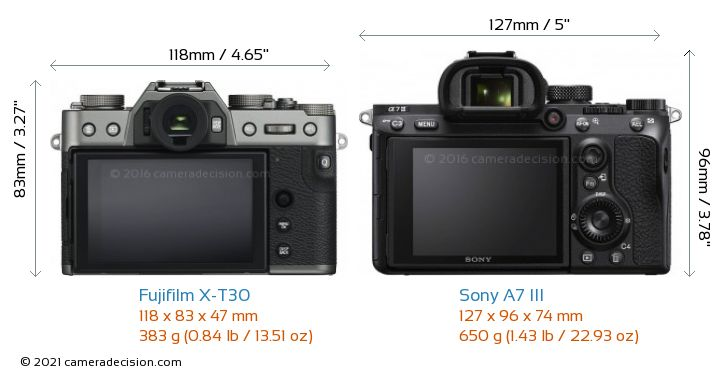 Fujifilm X-T30 vs Sony A7 III Camera Size Comparison - Back View