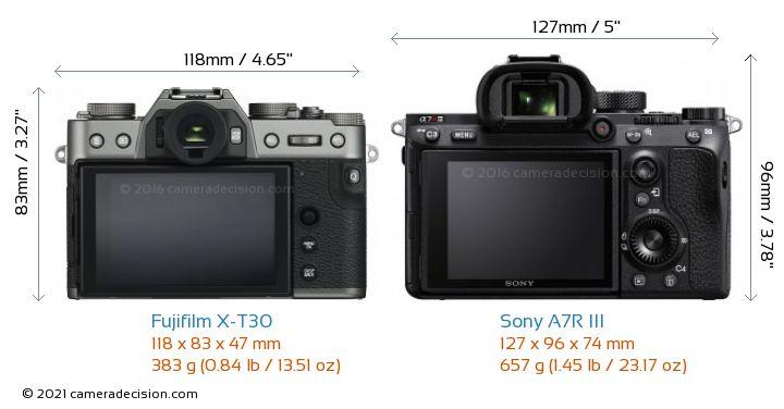 Fujifilm X-T30 vs Sony A7R III Camera Size Comparison - Back View