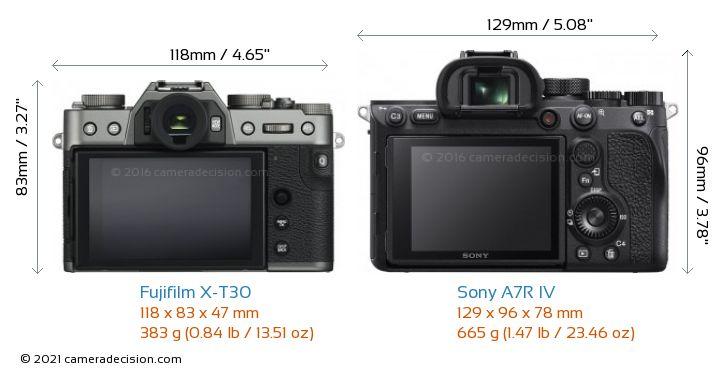 Fujifilm X-T30 vs Sony A7R IV Camera Size Comparison - Back View