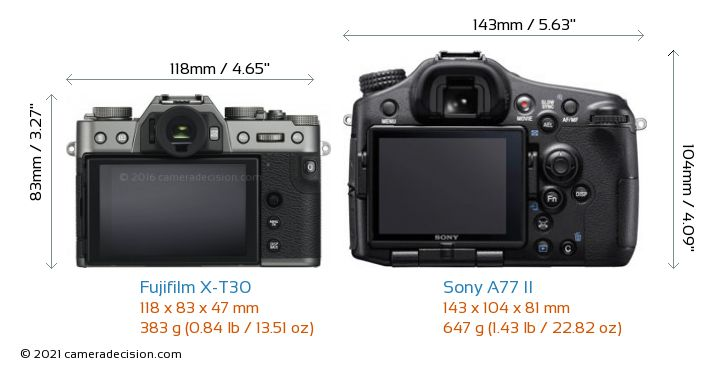 Fujifilm X-T30 vs Sony A77 II Camera Size Comparison - Back View