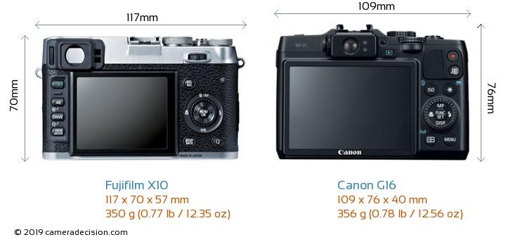 Fujifilm X10 vs Canon G16 Camera Size Comparison - Back View