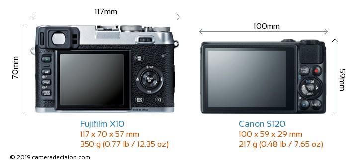 Fujifilm X10 vs Canon S120 Camera Size Comparison - Back View