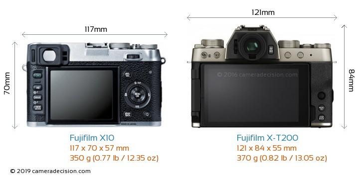 Fujifilm X10 vs Fujifilm X-T200 Camera Size Comparison - Back View