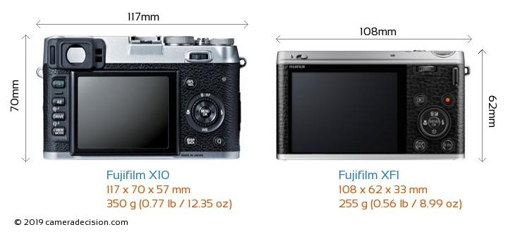 Fujifilm X10 vs Fujifilm XF1 Camera Size Comparison - Back View