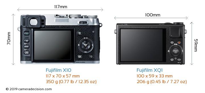 Fujifilm X10 vs Fujifilm XQ1 Camera Size Comparison - Back View