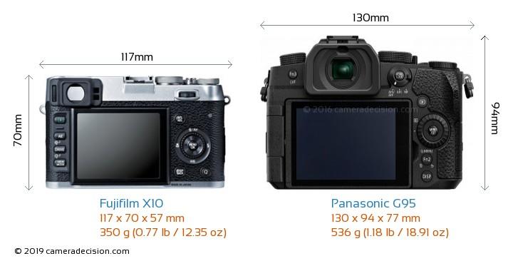 Fujifilm X10 vs Panasonic G95 Camera Size Comparison - Back View