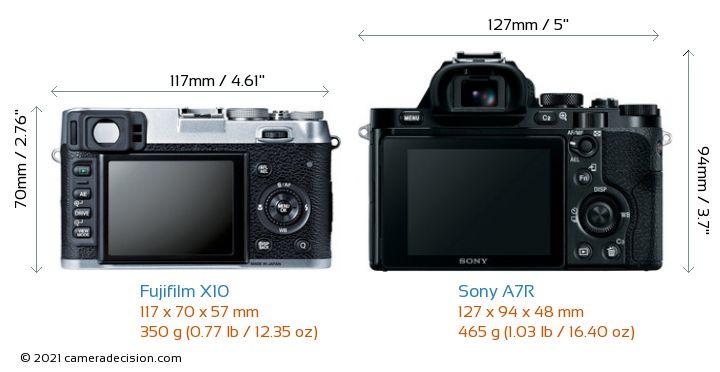 Fujifilm X10 vs Sony A7R Camera Size Comparison - Back View
