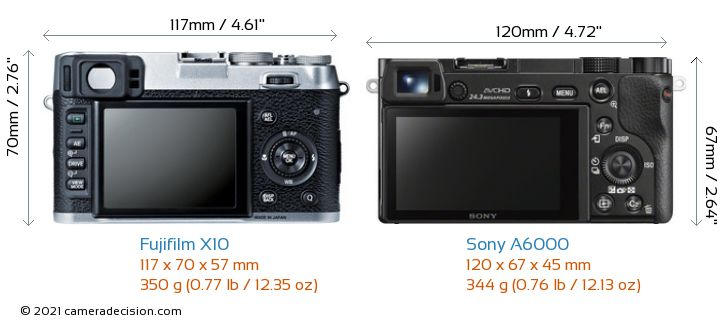 Fujifilm X10 vs Sony A6000 Camera Size Comparison - Back View