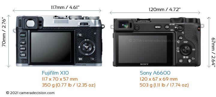 Fujifilm X10 vs Sony A6600 Camera Size Comparison - Back View