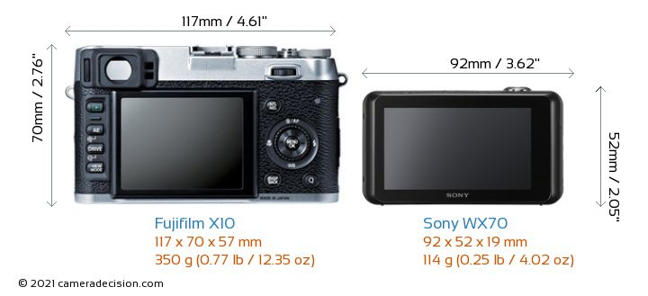 Fujifilm X10 vs Sony WX70 Camera Size Comparison - Back View