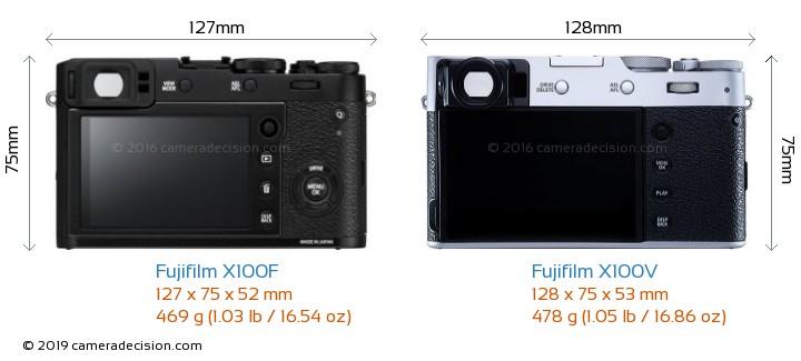 Fujifilm X100F vs Fujifilm X100V Camera Size Comparison - Back View