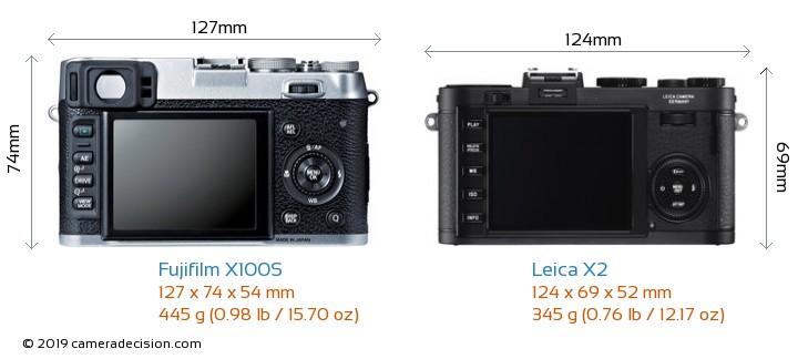 Fujifilm X100S vs Leica X2 Camera Size Comparison - Back View
