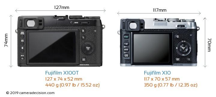 Fujifilm X100T vs Fujifilm X10 Camera Size Comparison - Back View