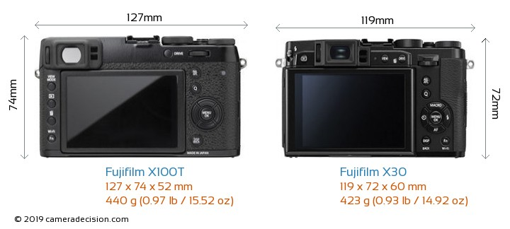 Fujifilm X100T vs Fujifilm X30 Camera Size Comparison - Back View
