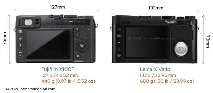 Fujifilm X100T vs Leica X Vario Camera Size Comparison - Back View