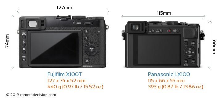 Fujifilm X100T vs Panasonic LX100 Camera Size Comparison - Back View